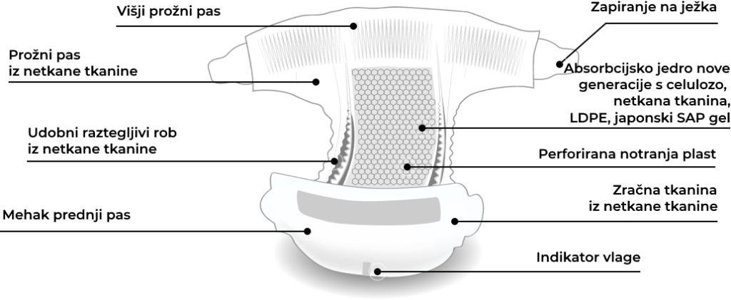 Plenice-diagram-deluxe